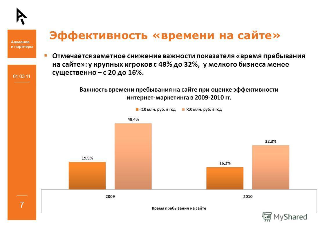 Отмечается заметное снижение важности показателя «время пребывания на сайте»: у крупных игроков с 48% до 32%, у мелкого бизнеса менее существенно – с 20 до 16%. 01.03.11 7 Эффективность «времени на сайте»