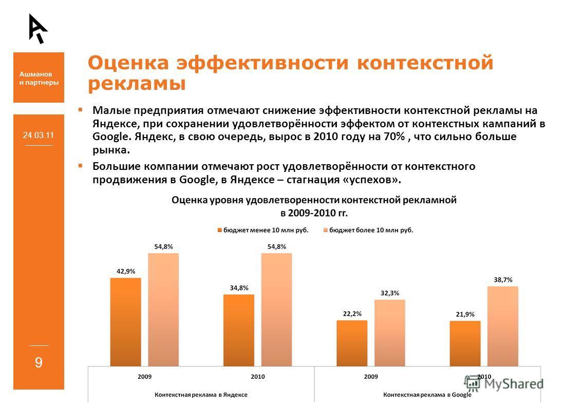 Малые предприятия отмечают снижение эффективности контекстной рекламы на Яндексе, при сохранении удовлетворённости эффектом от контекстных кампаний в Google. Яндекс, в свою очередь, вырос в 2010 году на 70%, что сильно больше рынка. Большие компании