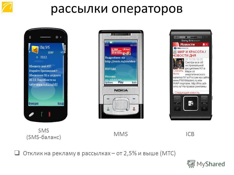 MMS SMS (SMS-баланс) ICB рассылки операторов Отклик на рекламу в рассылках – от 2,5% и выше (МТС)