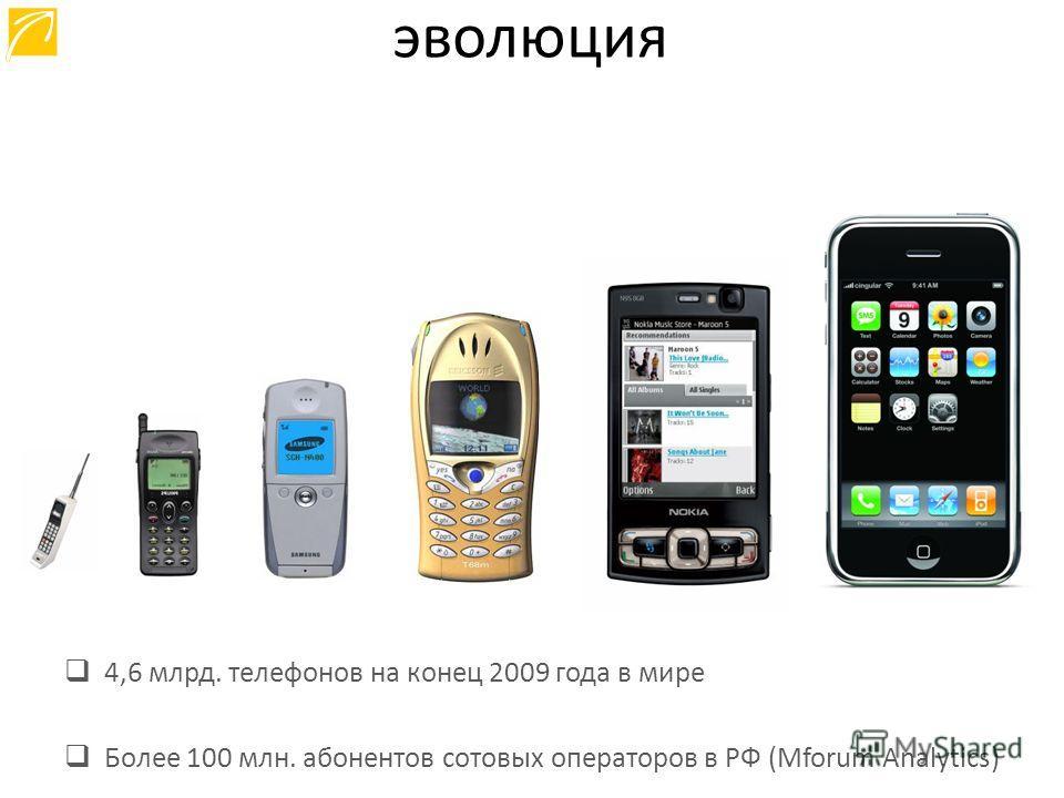 эволюция 4,6 млрд. телефонов на конец 2009 года в мире Более 100 млн. абонентов сотовых операторов в РФ (Mforum Analytics)