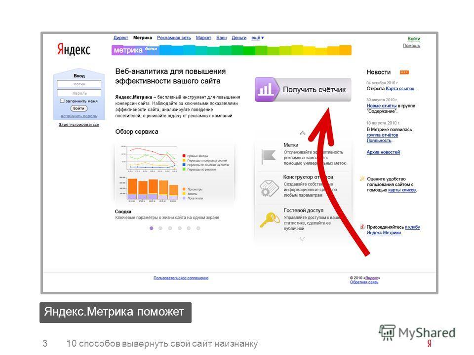 Яндекс.Метрика поможет 310 способов вывернуть свой сайт наизнанку