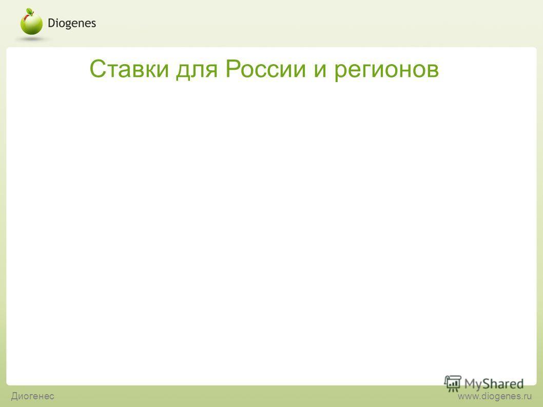 Ставки для России и регионов Диогенесwww.diogenes.ru