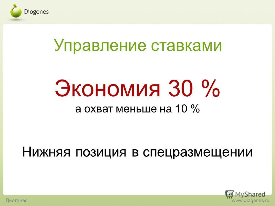 Нижняя позиция в спецразмещении Экономия 30 % а охват меньше на 10 % Управление ставками Диогенесwww.diogenes.ru