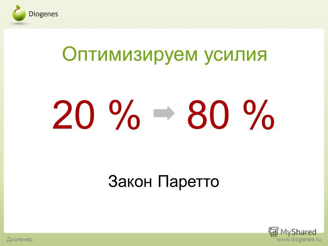 Закон Паретто 20 % 80 % Оптимизируем усилия Диогенесwww.diogenes.ru