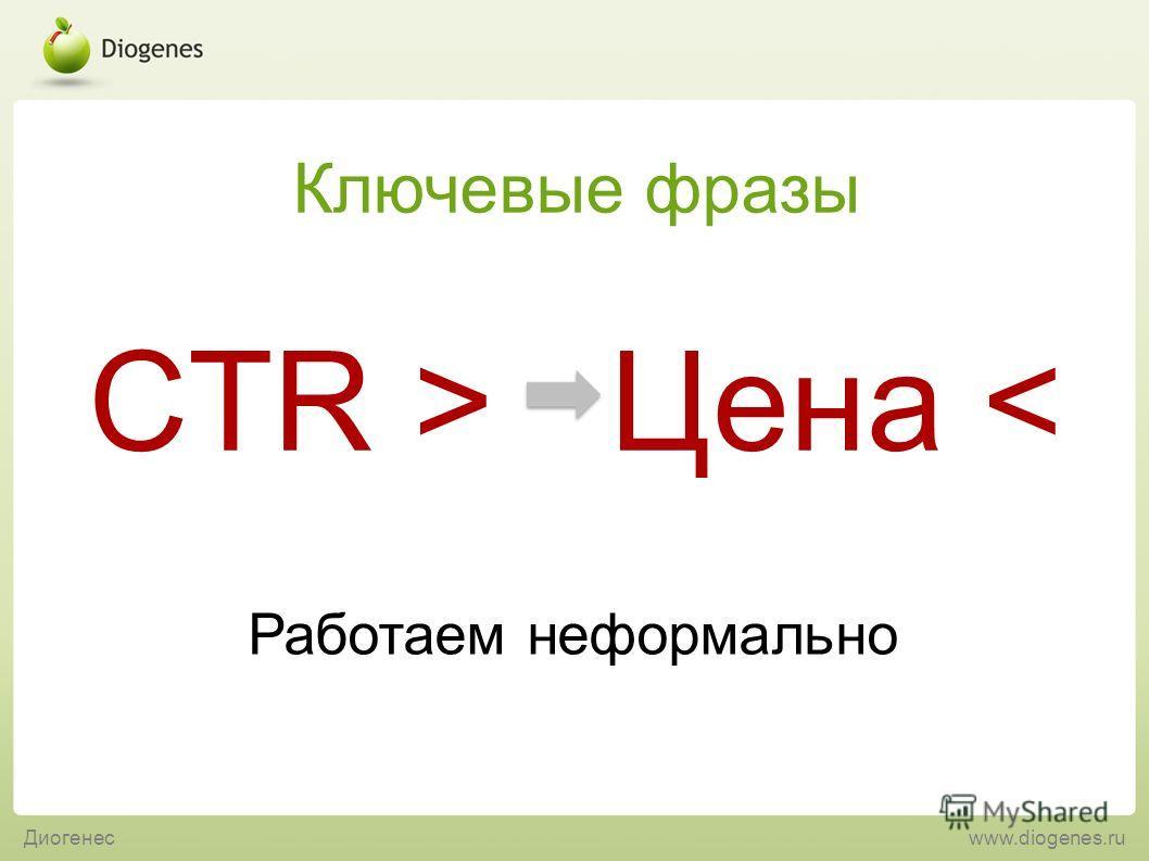 Работаем неформально CTR > Цена < Ключевые фразы Диогенесwww.diogenes.ru