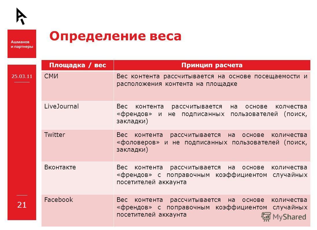 Определение веса 21 Площадка / весПринцип расчета СМИВес контента рассчитывается на основе посещаемости и расположения контента на площадке LiveJournalВес контента рассчитывается на основе колчества «френдов» и не подписанных пользователей (поиск, за