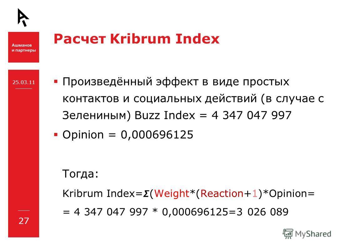Расчет Kribrum Index Произведённый эффект в виде простых контактов и социальных действий (в случае с Зелениным) Buzz Index = 4 347 047 997 Opinion = 0,000696125 Тогда: Kribrum Index=(Weight*(Reaction+1)*Opinion= = 4 347 047 997 * 0,000696125=3 026 08