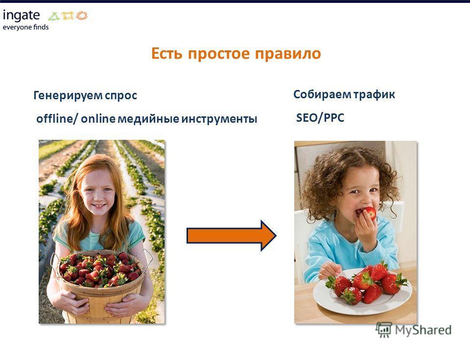 Генерируем спрос offline/ online медийные инструменты Собираем трафик SEO/PPC Есть простое правило