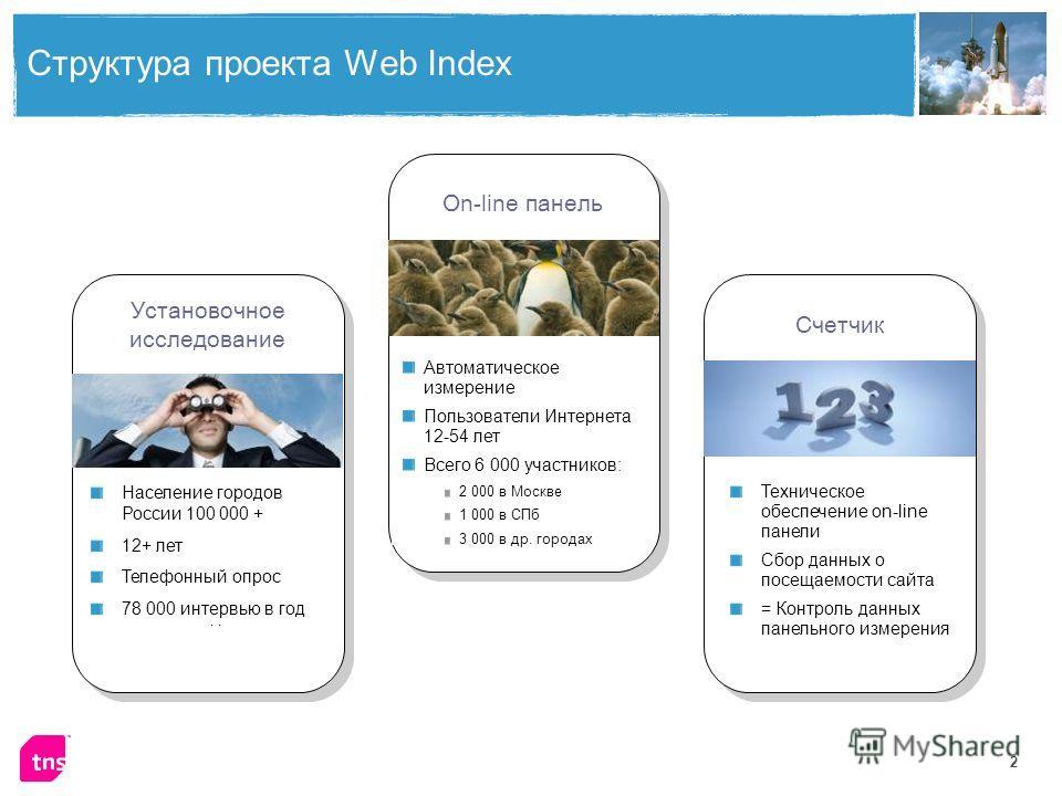 2 Структура проекта Web Index Объем аудитории сайтов и их разделов Портрет пользователей сайтов и их разделов Пересечение аудиторий On-line панель Техническое обеспечение on-line панели Сбор данных о посещаемости сайта = Контроль данных панельного из