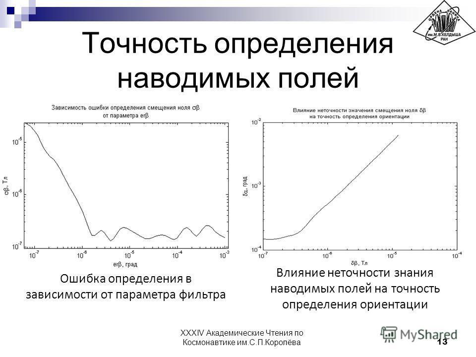 Точность определения наводимых полей Ошибка определения в зависимости от параметра фильтра Влияние неточности знания наводимых полей на точность определения ориентации 13 XXXIV Академические Чтения по Космонавтике им.С.П.Королёва