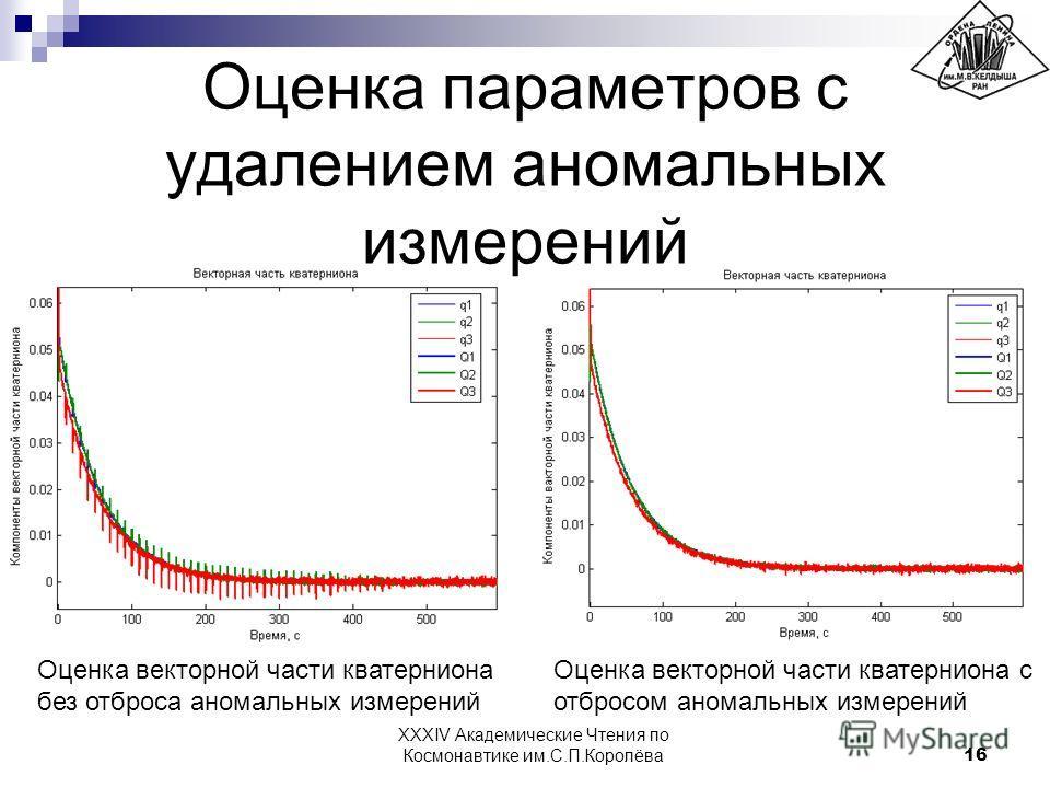 Оценка параметров с удалением аномальных измерений Оценка векторной части кватерниона без отброса аномальных измерений Оценка векторной части кватерниона с отбросом аномальных измерений 16 XXXIV Академические Чтения по Космонавтике им.С.П.Королёва