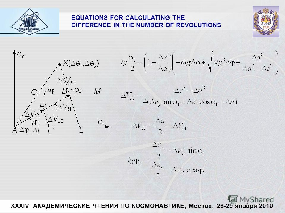 XXXIV АКАДЕМИЧЕСКИЕ ЧТЕНИЯ ПО КОСМОНАВТИКЕ, Москва, 26-29 января 2010 EQUATIONS FOR CALCULATING THE DIFFERENCE IN THE NUMBER OF REVOLUTIONS