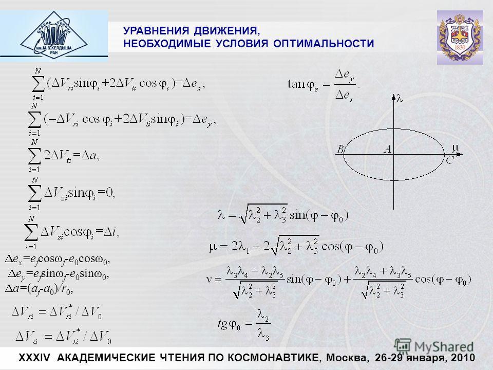 XXXIV АКАДЕМИЧЕСКИЕ ЧТЕНИЯ ПО КОСМОНАВТИКЕ, Москва, 26-29 января, 2010 УРАВНЕНИЯ ДВИЖЕНИЯ, НЕОБХОДИМЫЕ УСЛОВИЯ ОПТИМАЛЬНОСТИ е х =e f cosω f -e 0 cosω 0, е у =e f sinω f -e 0 sinω 0, a=(а f -a 0 )/r 0,