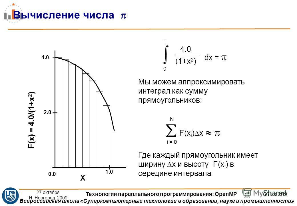 Всероссийская школа «Суперкомпьютерные технологии в образовании, науке и промышленности» 27 октября Н. Новгород, 2009 Технологии параллельного программирования: OpenMP 66 из 209 Вычисление числа 4.0 (1+x 2 ) dx = 0 1 F(x i ) x i = 0 N Мы можем аппрок