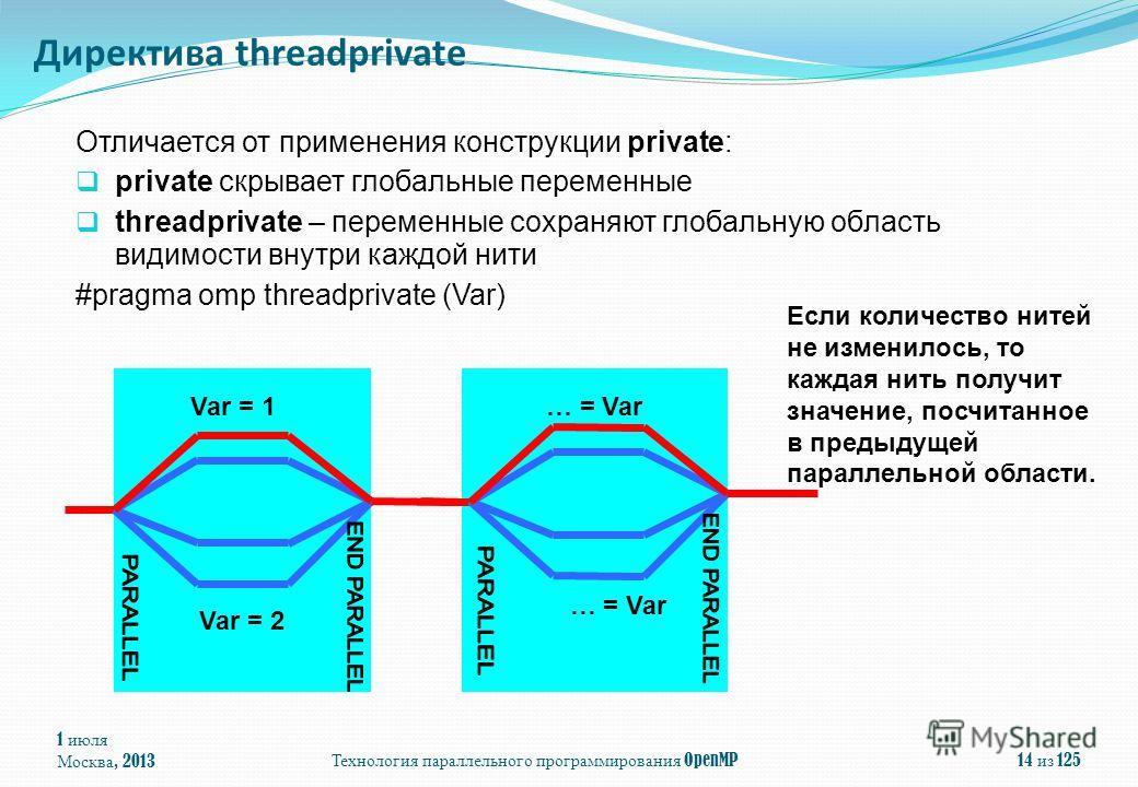 Отличается от применения конструкции private: private скрывает глобальные переменные threadprivate – переменные сохраняют глобальную область видимости внутри каждой нити #pragma omp threadprivate (Var) 1 июля Москва, 2013 Технология параллельного про