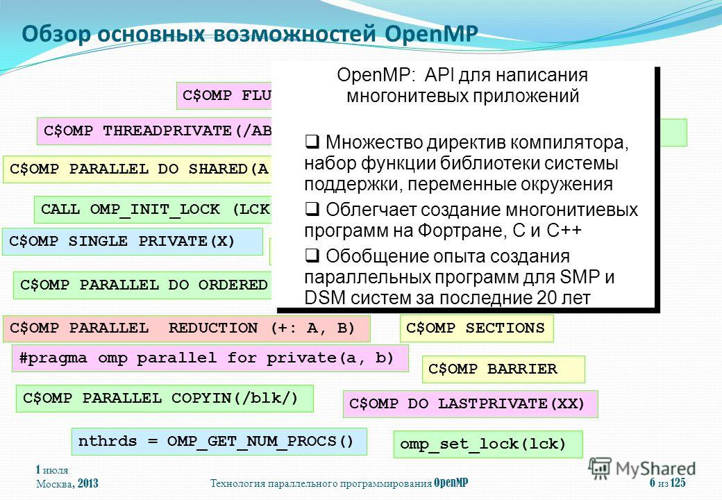 1 июля Москва, 2013 Технология параллельного программирования OpenMP 6 из 125 omp_set_lock(lck) #pragma omp parallel for private(a, b) #pragma omp critical C$OMP PARALLEL DO SHARED(A,B,C) C$OMP PARALLEL REDUCTION (+: A, B) CALL OMP_INIT_LOCK (LCK) CA