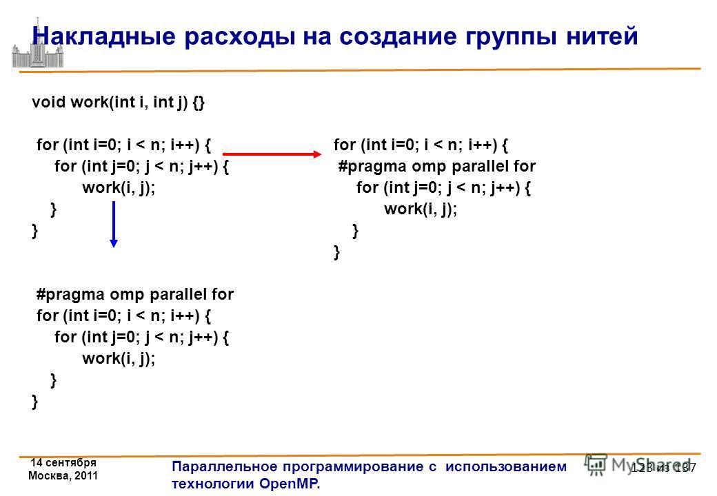 14 сентября Москва, 2011 Параллельное программирование с использованием технологии OpenMP. 123 из 137 Накладные расходы на создание группы нитей void work(int i, int j) {} for (int i=0; i < n; i++) { for (int j=0; j < n; j++) { work(i, j); } #pragma