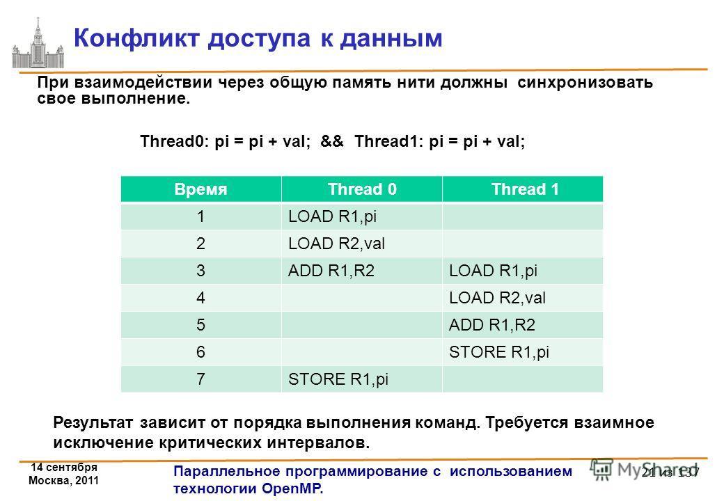 14 сентября Москва, 2011 Параллельное программирование с использованием технологии OpenMP. 21 из 137 Конфликт доступа к данным При взаимодействии через общую память нити должны синхронизовать свое выполнение. Thread0: pi = pi + val; && Thread1: pi =