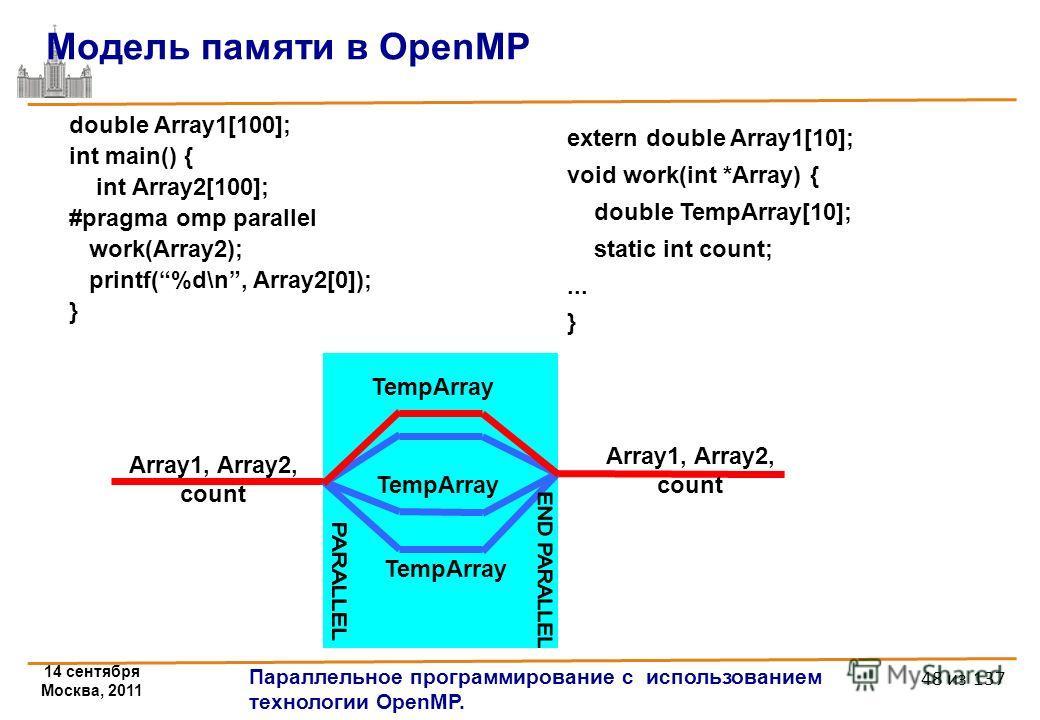 14 сентября Москва, 2011 Параллельное программирование с использованием технологии OpenMP. 48 из 137 double Array1[100]; int main() { int Array2[100]; #pragma omp parallel work(Array2); printf(%d\n, Array2[0]); } extern double Array1[10]; void work(i