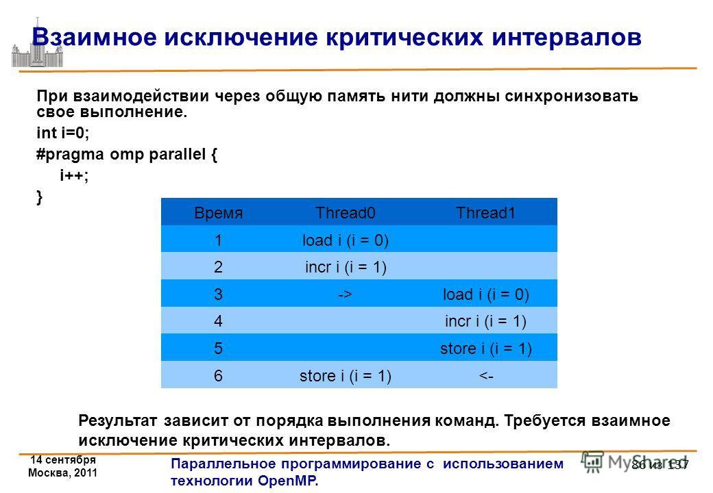 14 сентября Москва, 2011 Параллельное программирование с использованием технологии OpenMP. 86 из 137 При взаимодействии через общую память нити должны синхронизовать свое выполнение. int i=0; #pragma omp parallel { i++; } Взаимное исключение критичес