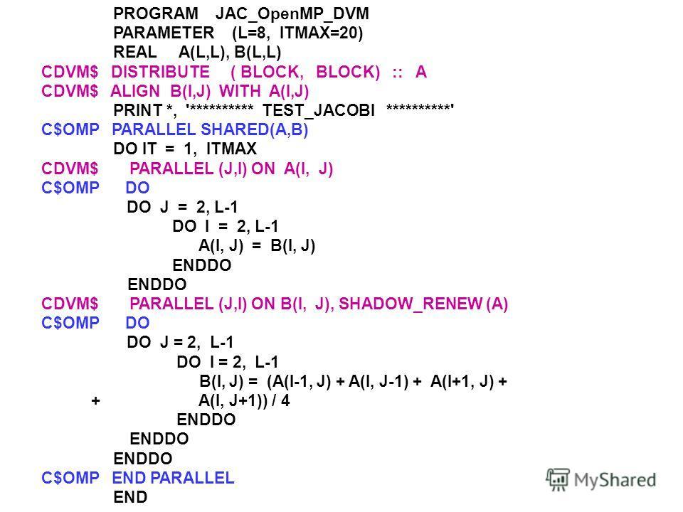PROGRAM JAC_OpenMP_DVM PARAMETER (L=8, ITMAX=20) REAL A(L,L), B(L,L) CDVM$ DISTRIBUTE ( BLOCK, BLOCK) :: A CDVM$ ALIGN B(I,J) WITH A(I,J) PRINT *, '********** TEST_JACOBI **********' C$OMP PARALLEL SHARED(A,B) DO IT = 1, ITMAX CDVM$ PARALLEL (J,I) ON