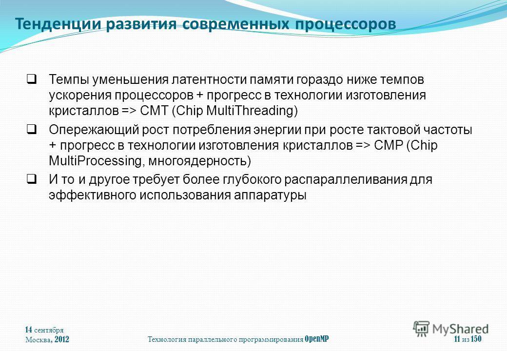 14 сентября Москва, 2012Технология параллельного программирования OpenMP11 из 150 Тенденции развития современных процессоров Темпы уменьшения латентности памяти гораздо ниже темпов ускорения процессоров + прогресс в технологии изготовления кристаллов
