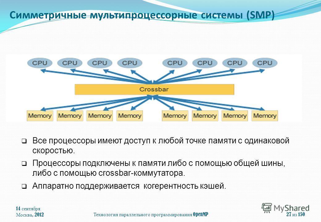 14 сентября Москва, 2012Технология параллельного программирования OpenMP27 из 150 Все процессоры имеют доступ к любой точке памяти с одинаковой скоростью. Процессоры подключены к памяти либо с помощью общей шины, либо с помощью crossbar-коммутатора.