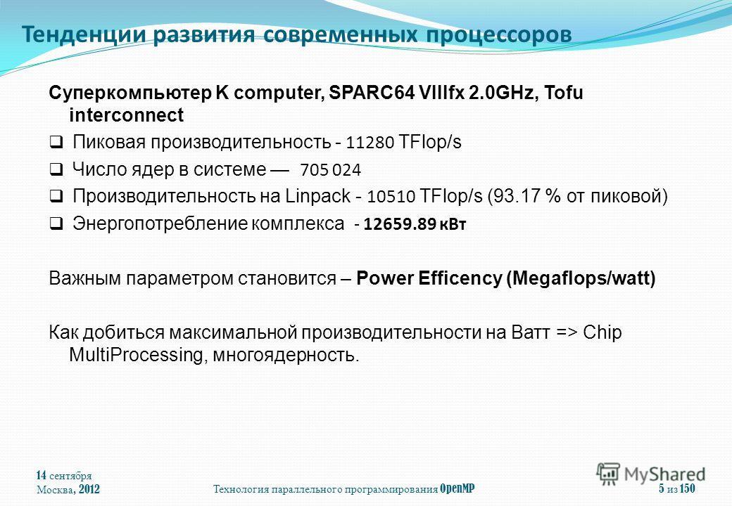 14 сентября Москва, 2012Технология параллельного программирования OpenMP5 из 150 Тенденции развития современных процессоров Суперкомпьютер K computer, SPARC64 VIIIfx 2.0GHz, Tofu interconnect Пиковая производительность - 11280 TFlop/s Число ядер в си