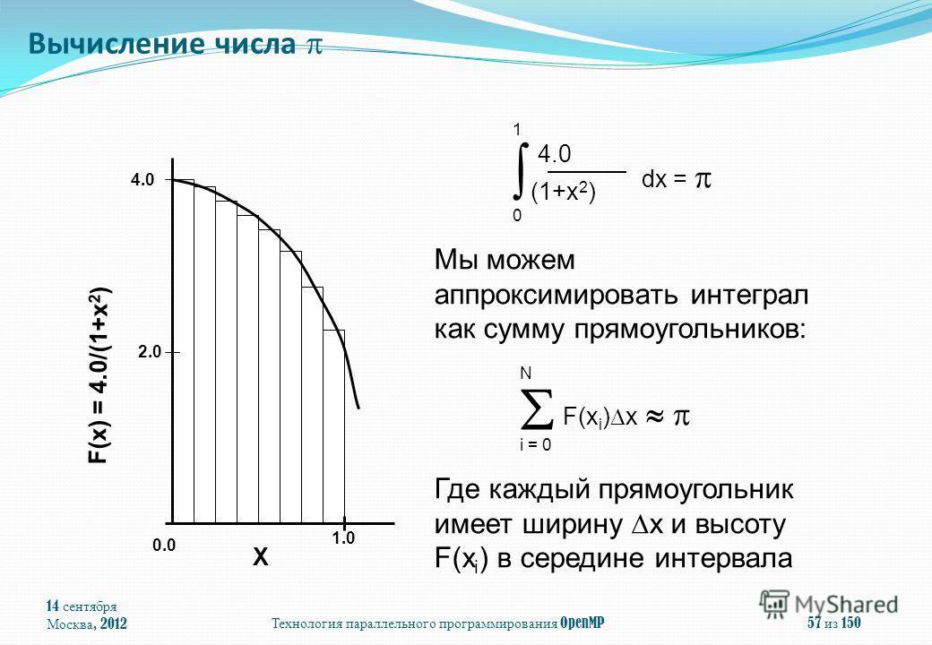 14 сентября Москва, 2012 Технология параллельного программирования OpenMP 57 из 150 4.0 (1+x 2 ) dx = 0 1 F(x i ) x i = 0 N Мы можем аппроксимировать интеграл как сумму прямоугольников: Где каждый прямоугольник имеет ширину x и высоту F(x i ) в серед