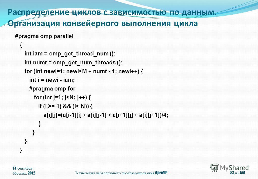 14 сентября Москва, 2012 Технология параллельного программирования OpenMP 83 из 150 Распределение циклов с зависимостью по данным. Организация конвейерного выполнения цикла #pragma omp parallel { int iam = omp_get_thread_num (); int numt = omp_get_nu