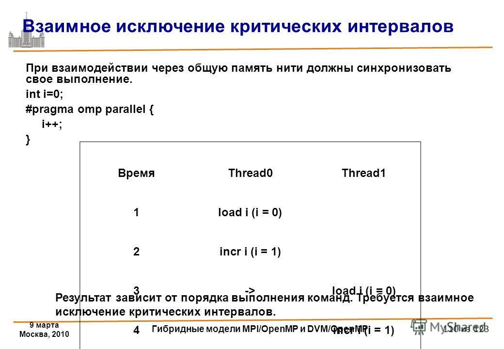 9 марта Москва, 2010 Гибридные модели MPI/OpenMP и DVM/OpenMP 110 из 123 При взаимодействии через общую память нити должны синхронизовать свое выполнение. int i=0; #pragma omp parallel { i++; } Взаимное исключение критических интервалов Результат зав