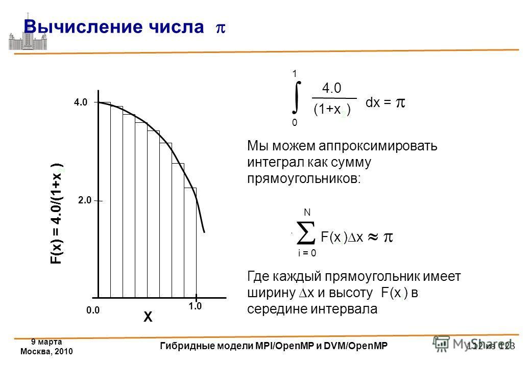 9 марта Москва, 2010 Гибридные модели MPI/OpenMP и DVM/OpenMP 112 из 123 Вычисление числа 4.0 (1+x 2 ) dx = 0 1 F(x i ) x i = 0 N Мы можем аппроксимировать интеграл как сумму прямоугольников: Где каждый прямоугольник имеет ширину x и высоту F(x i ) в
