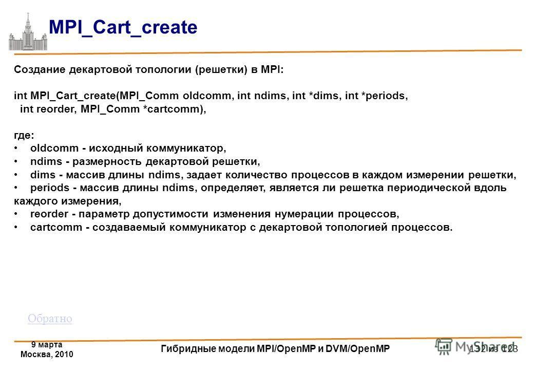 9 марта Москва, 2010 Гибридные модели MPI/OpenMP и DVM/OpenMP 132 из 123 MPI_Cart_create Создание декартовой топологии (решетки) в MPI: int MPI_Cart_create(MPI_Comm oldcomm, int ndims, int *dims, int *periods, int reorder, MPI_Comm *cartcomm), где: o