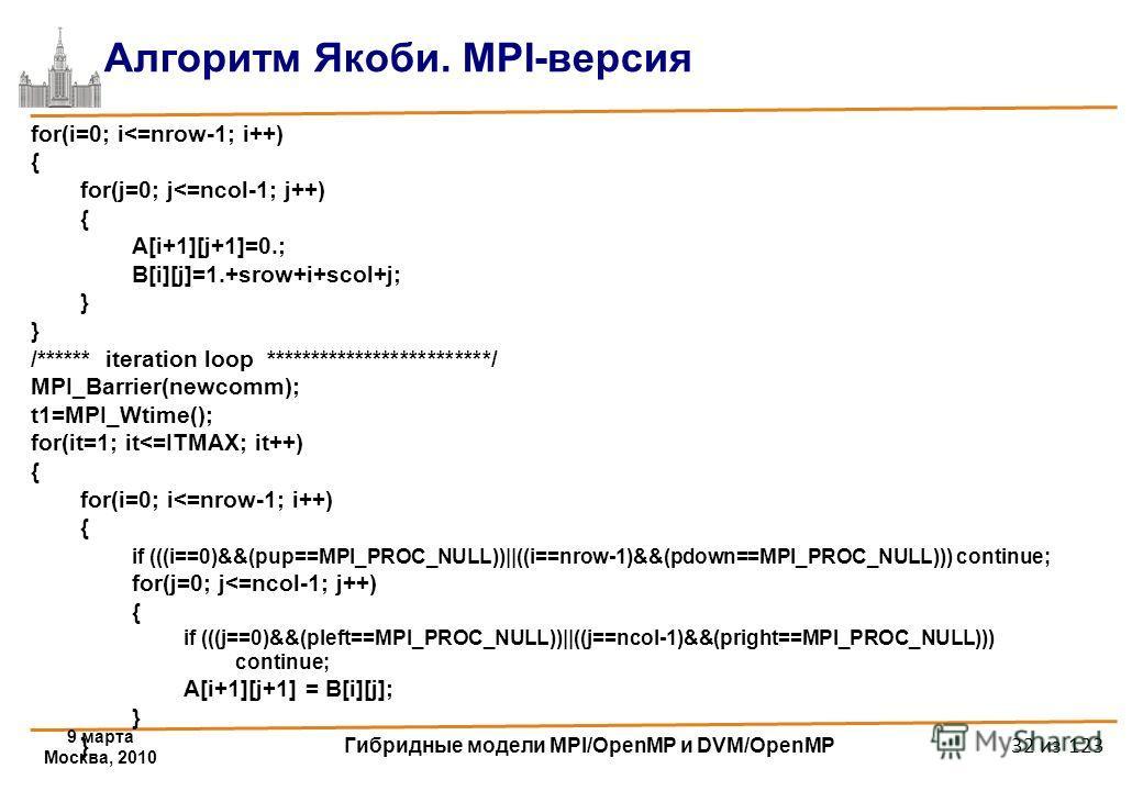 9 марта Москва, 2010 Гибридные модели MPI/OpenMP и DVM/OpenMP 32 из 123 Алгоритм Якоби. MPI-версия for(i=0; i