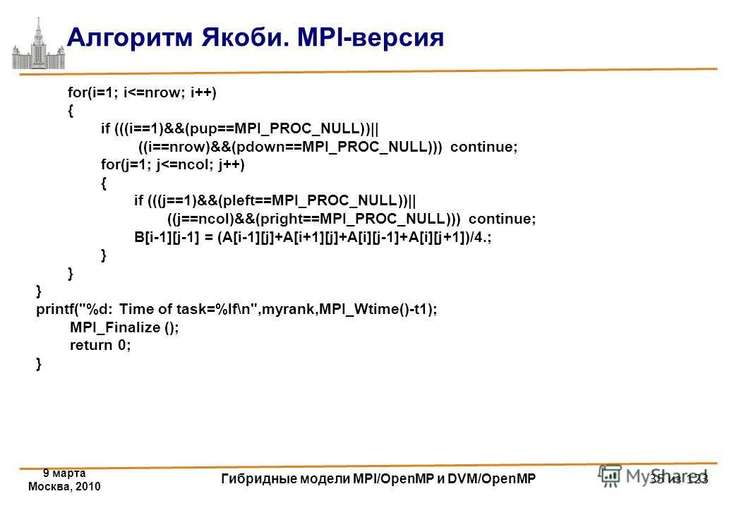 9 марта Москва, 2010 Гибридные модели MPI/OpenMP и DVM/OpenMP 35 из 123 Алгоритм Якоби. MPI-версия for(i=1; i