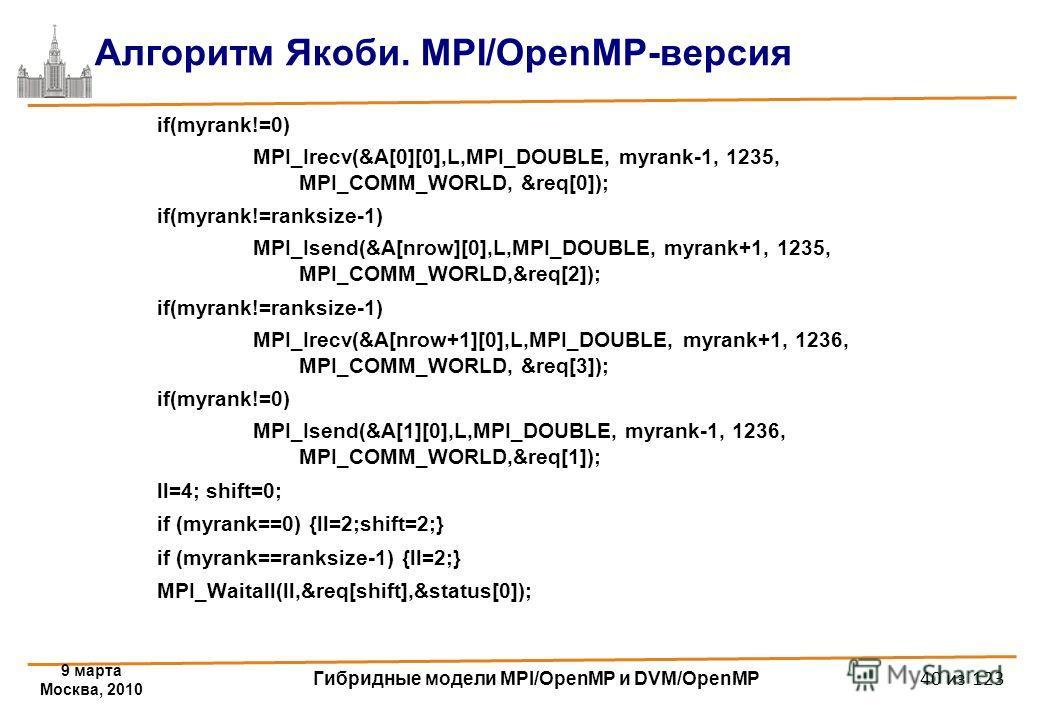 9 марта Москва, 2010 Гибридные модели MPI/OpenMP и DVM/OpenMP 40 из 123 Алгоритм Якоби. MPI/OpenMP-версия if(myrank!=0) MPI_Irecv(&A[0][0],L,MPI_DOUBLE, myrank-1, 1235, MPI_COMM_WORLD, &req[0]); if(myrank!=ranksize-1) MPI_Isend(&A[nrow][0],L,MPI_DOUB