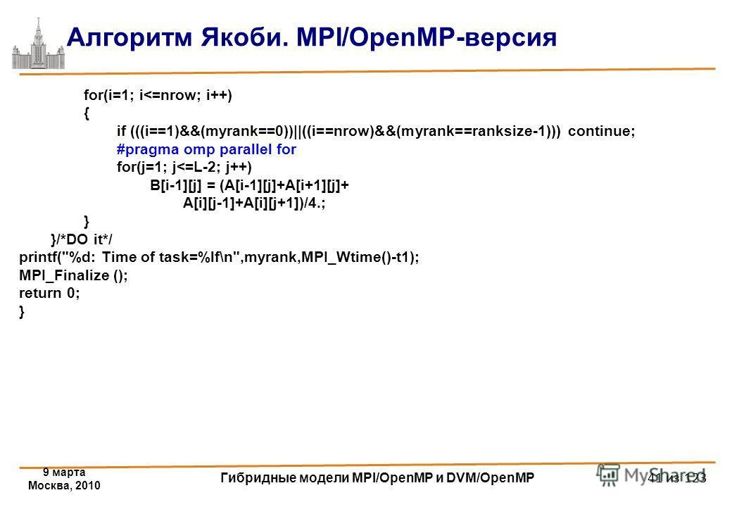 9 марта Москва, 2010 Гибридные модели MPI/OpenMP и DVM/OpenMP 41 из 123 Алгоритм Якоби. MPI/OpenMP-версия for(i=1; i