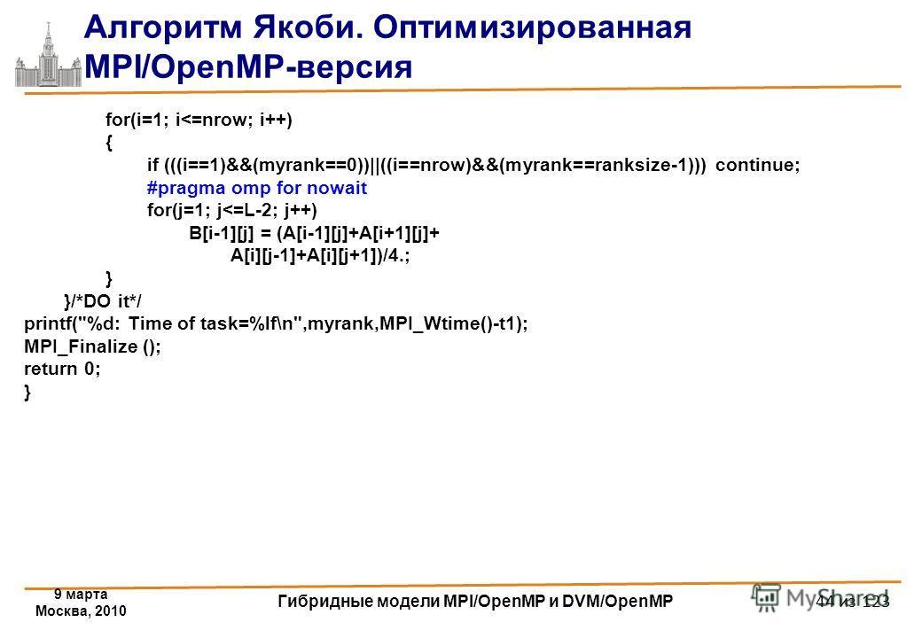 9 марта Москва, 2010 Гибридные модели MPI/OpenMP и DVM/OpenMP 44 из 123 Алгоритм Якоби. Оптимизированная MPI/OpenMP-версия for(i=1; i