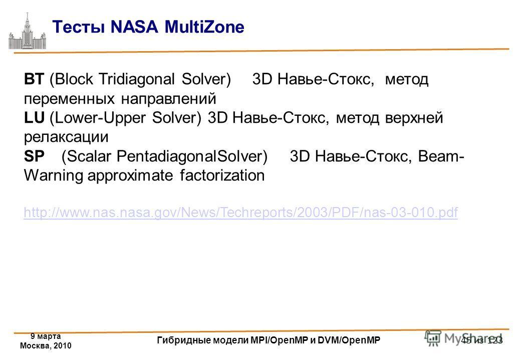 9 марта Москва, 2010 Гибридные модели MPI/OpenMP и DVM/OpenMP 45 из 123 Тесты NASA MultiZone BT (Block Tridiagonal Solver)3D Навье-Стокс, метод переменных направлений LU (Lower-Upper Solver) 3D Навье-Стокс, метод верхней релаксации SP(Scalar Pentadia