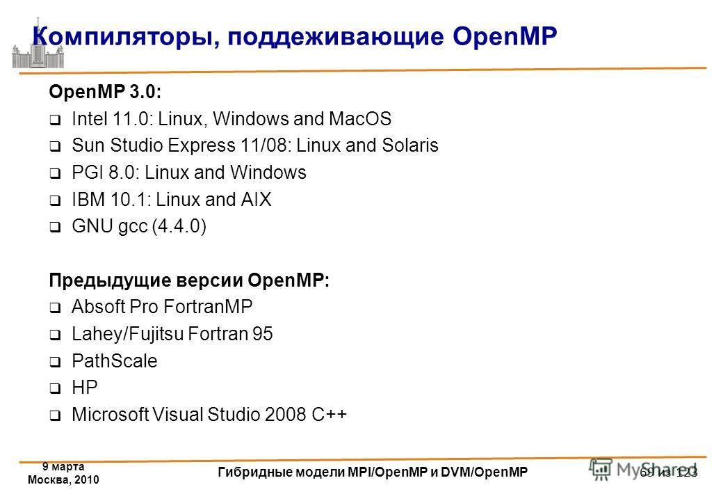 9 марта Москва, 2010 Гибридные модели MPI/OpenMP и DVM/OpenMP 69 из 123 Компиляторы, поддеживающие OpenMP OpenMP 3.0: Intel 11.0: Linux, Windows and MacOS Sun Studio Express 11/08: Linux and Solaris PGI 8.0: Linux and Windows IBM 10.1: Linux and AIX