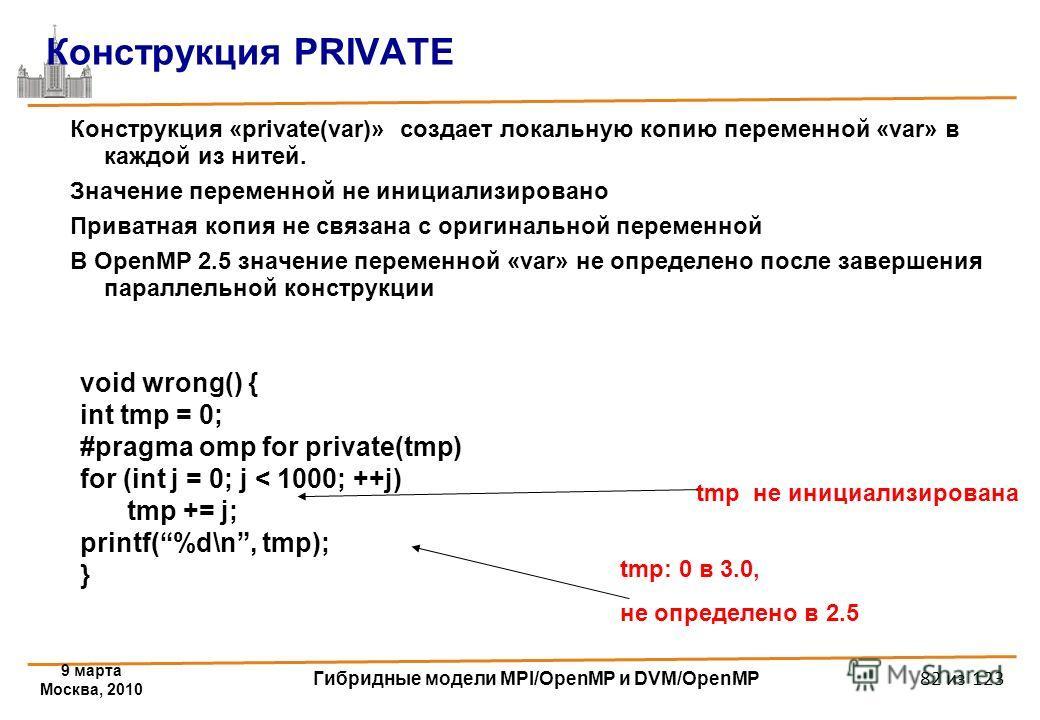 9 марта Москва, 2010 Гибридные модели MPI/OpenMP и DVM/OpenMP 82 из 123 Конструкция PRIVATE Конструкция «private(var)» создает локальную копию переменной «var» в каждой из нитей. Значение переменной не инициализировано Приватная копия не связана с ор