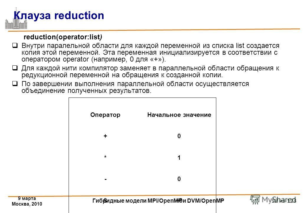 9 марта Москва, 2010 Гибридные модели MPI/OpenMP и DVM/OpenMP 92 из 123 Клауза reduction reduction(operator:list) Внутри паралельной области для каждой переменной из списка list создается копия этой переменной. Эта переменная инициализируется в соотв