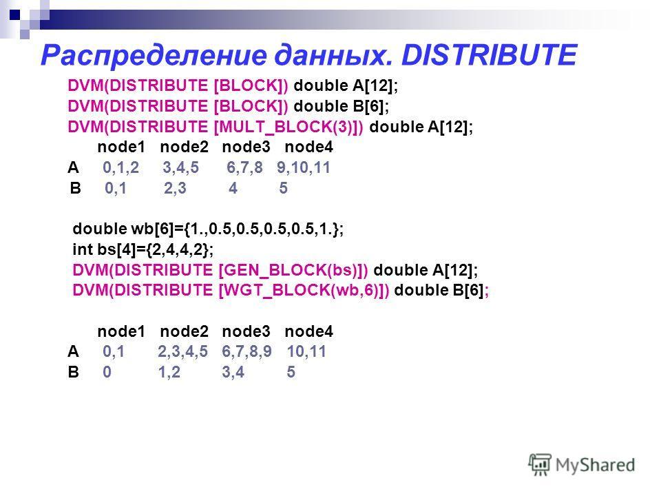 Распределение данных. DISTRIBUTE DVM(DISTRIBUTE [BLOCK]) double A[12]; DVM(DISTRIBUTE [BLOCK]) double B[6]; DVM(DISTRIBUTE [MULT_BLOCK(3)]) double A[12]; node1 node2 node3 node4 A 0,1,2 3,4,5 6,7,8 9,10,11 B 0,1 2,3 4 5 double wb[6]={1.,0.5,0.5,0.5,0