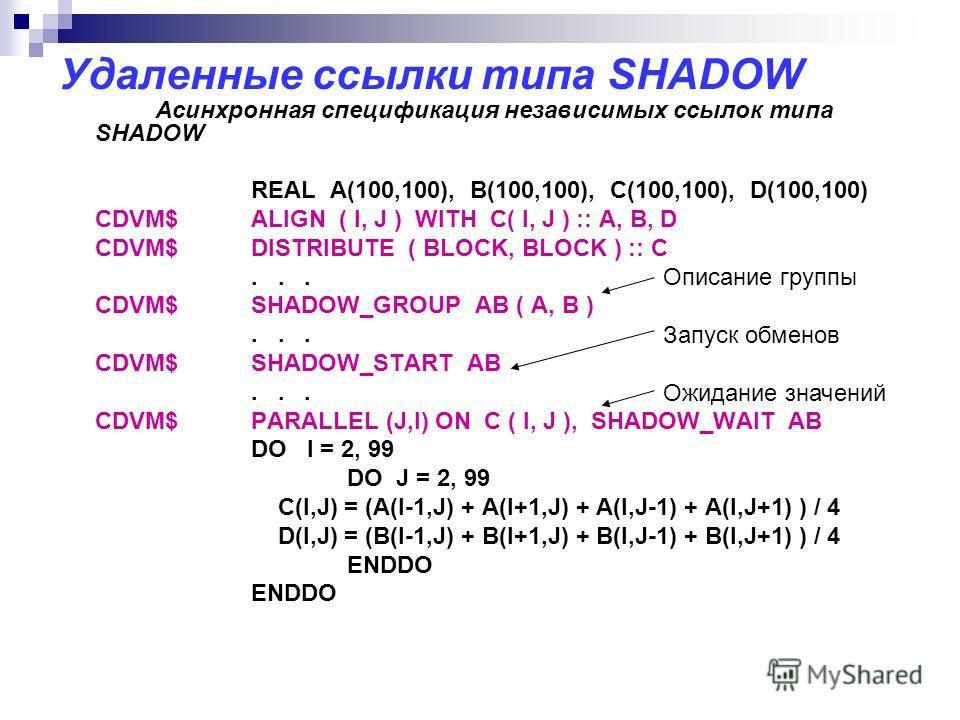 Удаленные ссылки типа SHADOW Асинхронная спецификация независимых ссылок типа SHADOW REAL A(100,100), B(100,100), C(100,100), D(100,100) CDVM$ALIGN ( I, J ) WITH C( I, J ) :: A, B, D CDVM$DISTRIBUTE ( BLOCK, BLOCK ) :: C... CDVM$SHADOW_GROUP AB ( A,