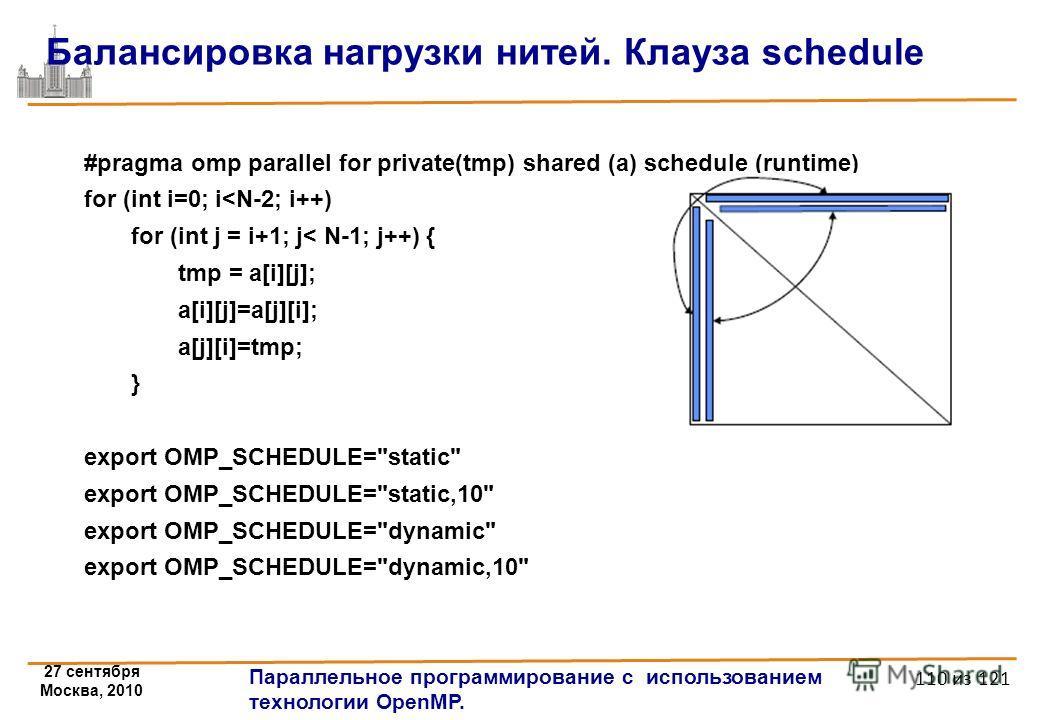 27 сентября Москва, 2010 Параллельное программирование с использованием технологии OpenMP. 110 из 121 Балансировка нагрузки нитей. Клауза schedule #pragma omp parallel for private(tmp) shared (a) schedule (runtime) for (int i=0; i