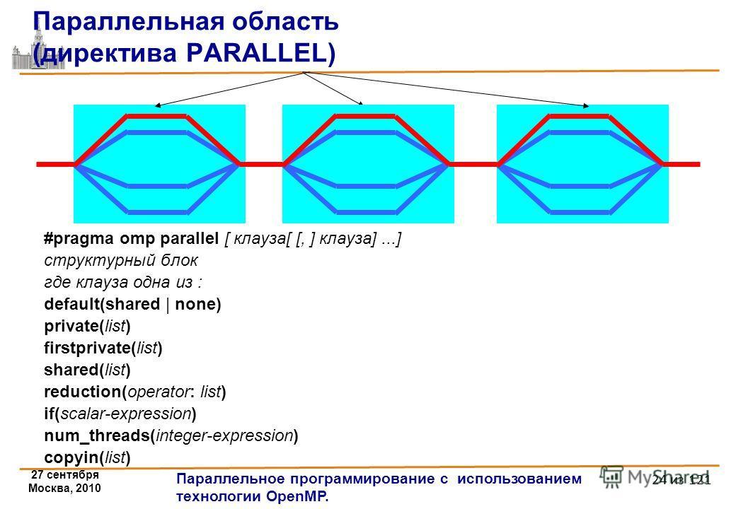 27 сентября Москва, 2010 Параллельное программирование с использованием технологии OpenMP. 24 из 121 Параллельная область (директива PARALLEL) #pragma omp parallel [ клауза[ [, ] клауза]...] структурный блок где клауза одна из : default(shared | none