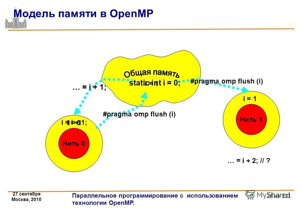 27 сентября Москва, 2010 Параллельное программирование с использованием технологии OpenMP. 28 из 121 001 Нить 0 001 Нить 1 static int i = 0; … = i + 1; i = i + 1; i = 0 i = 1 … = i + 2; // ? #pragma omp flush (i) i = 1 Модель памяти в OpenMP