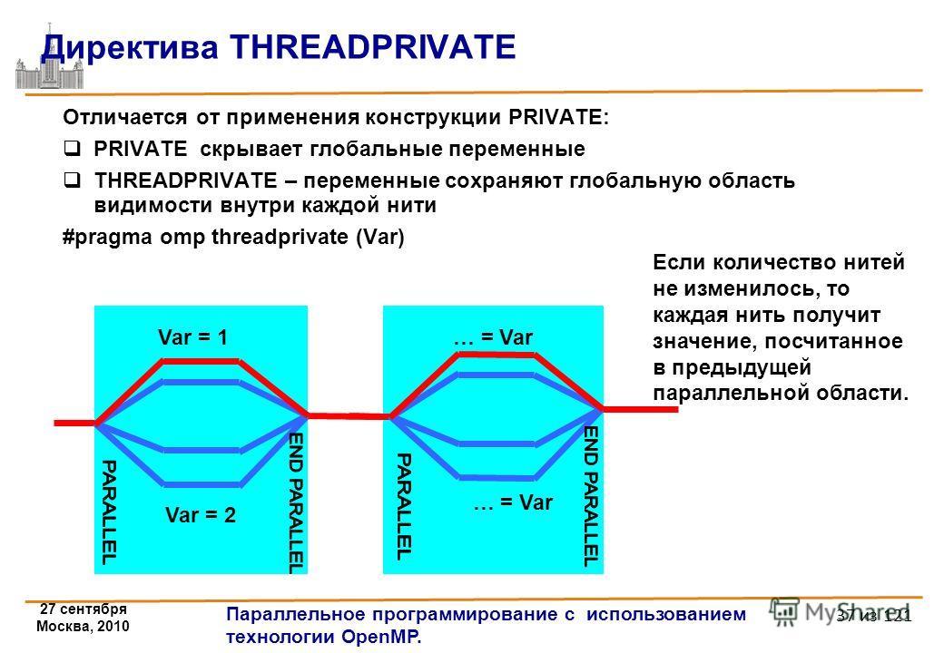27 сентября Москва, 2010 Параллельное программирование с использованием технологии OpenMP. 37 из 121 Директива THREADPRIVATE Отличается от применения конструкции PRIVATE: PRIVATE скрывает глобальные переменные THREADPRIVATE – переменные сохраняют гло