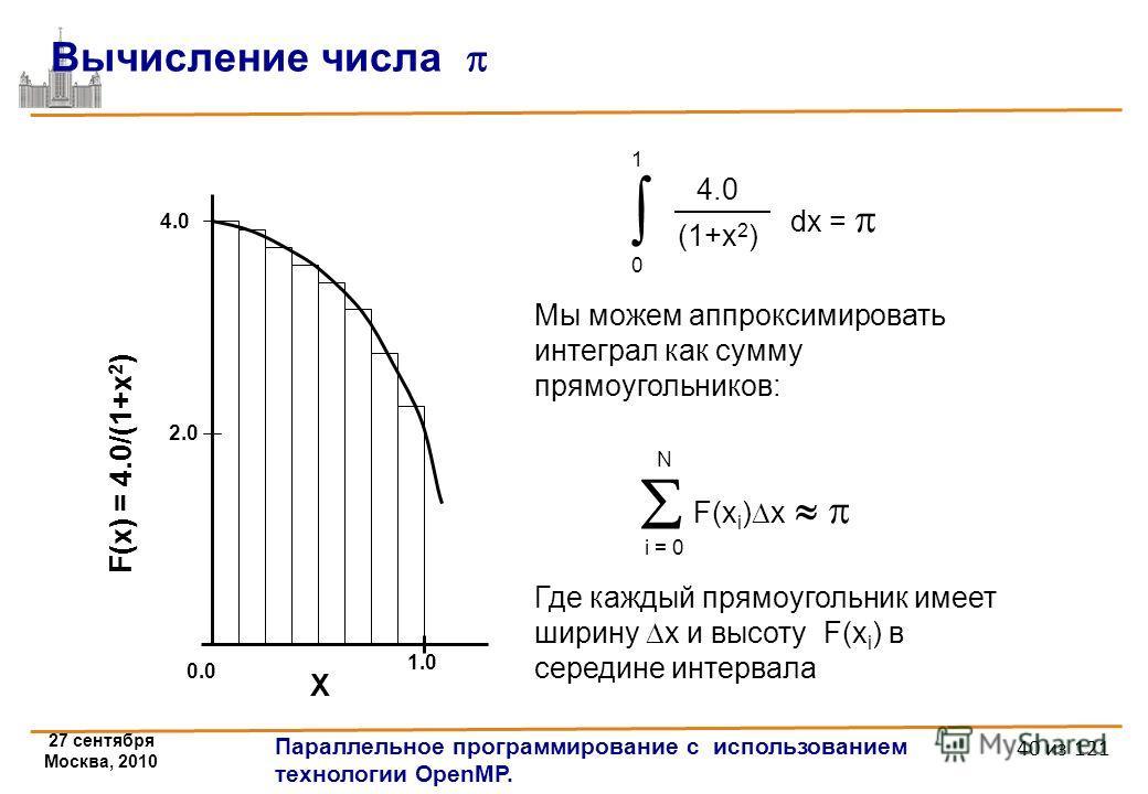 27 сентября Москва, 2010 Параллельное программирование с использованием технологии OpenMP. 40 из 121 Вычисление числа 4.0 (1+x 2 ) dx = 0 1 F(x i ) x i = 0 N Мы можем аппроксимировать интеграл как сумму прямоугольников: Где каждый прямоугольник имеет
