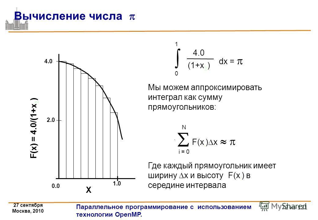 27 сентября Москва, 2010 Параллельное программирование с использованием технологии OpenMP. 72 из 121 Вычисление числа 4.0 (1+x 2 ) dx = 0 1 F(x i ) x i = 0 N Мы можем аппроксимировать интеграл как сумму прямоугольников: Где каждый прямоугольник имеет